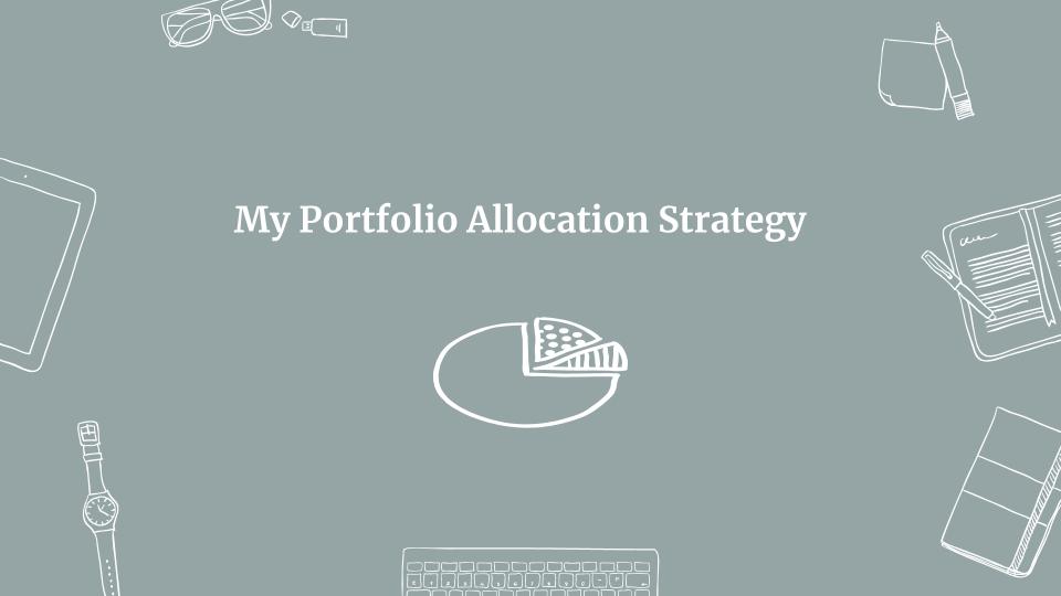 My Portfolio Allocation Strategy